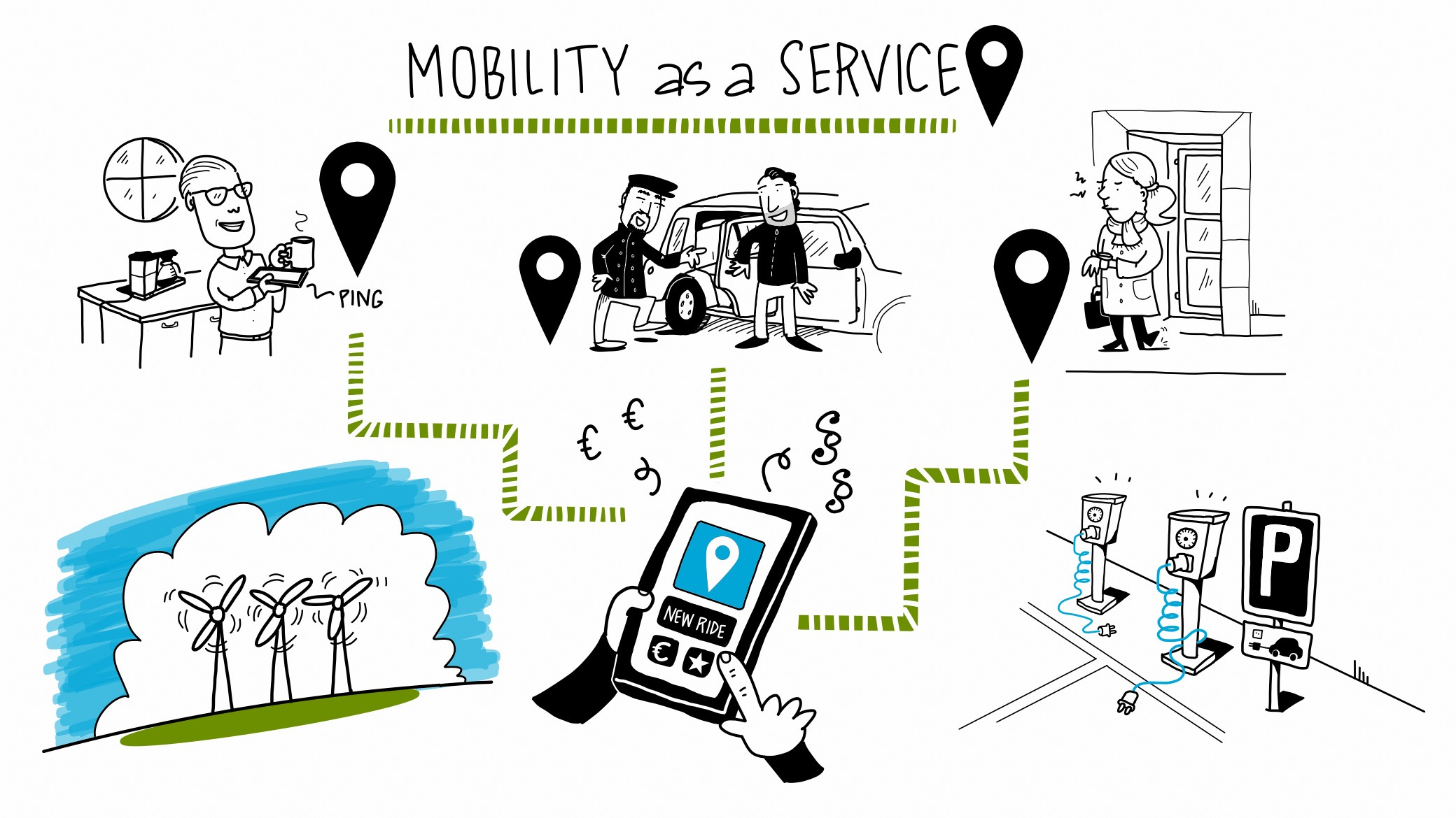 Paving the Way for a Mobility Revolution - Dittmar & Indrenius